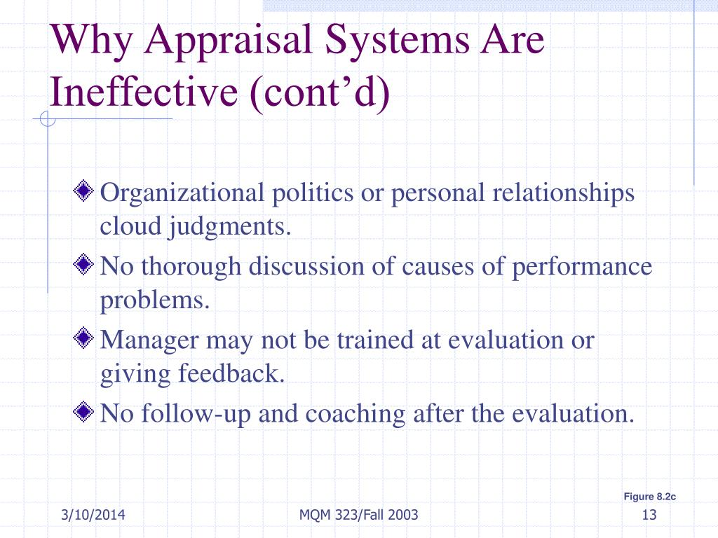Why Appraisal Systems Are Ineffective (cont'd)