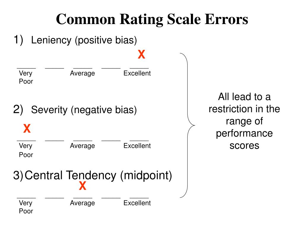 Common Rating Scale Errors