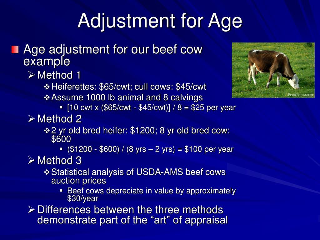 Adjustment for Age