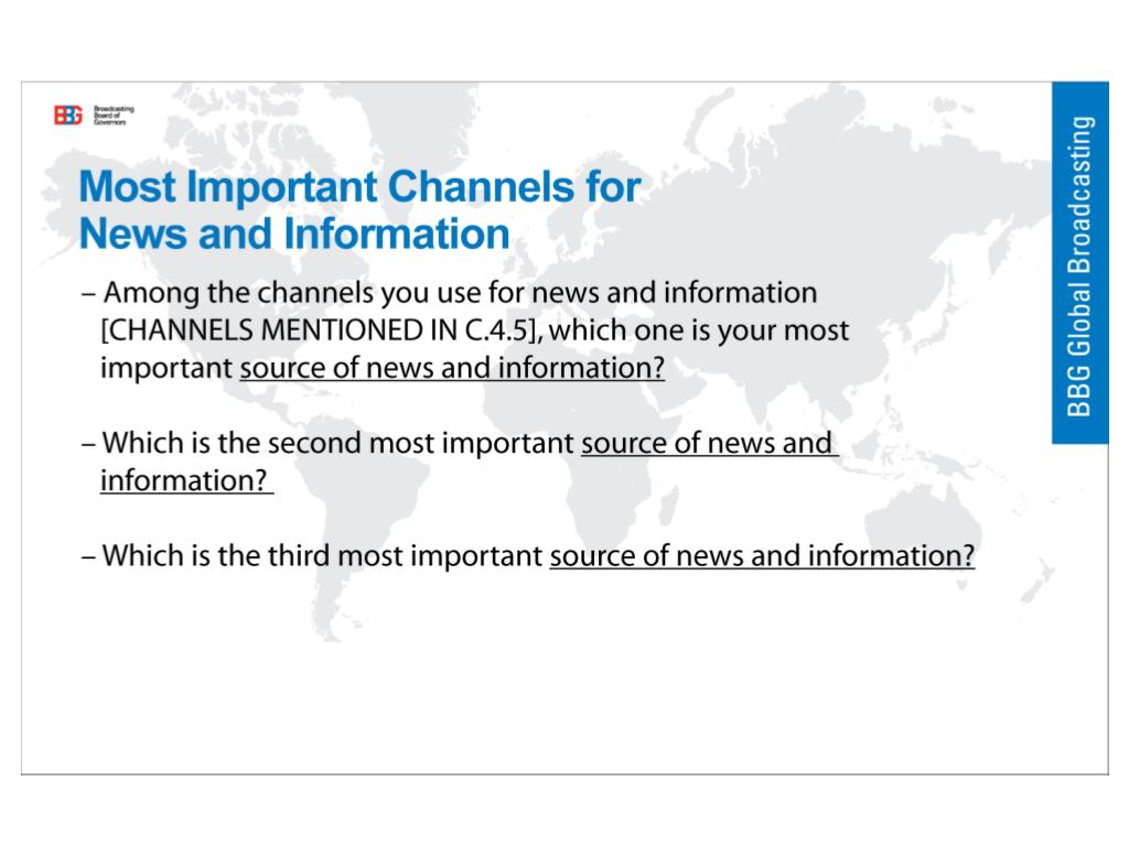 Most Important Channels for News and Information