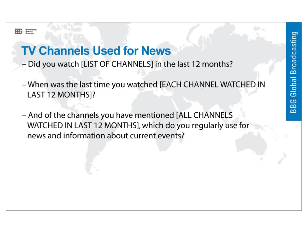 TV Channels Used for News