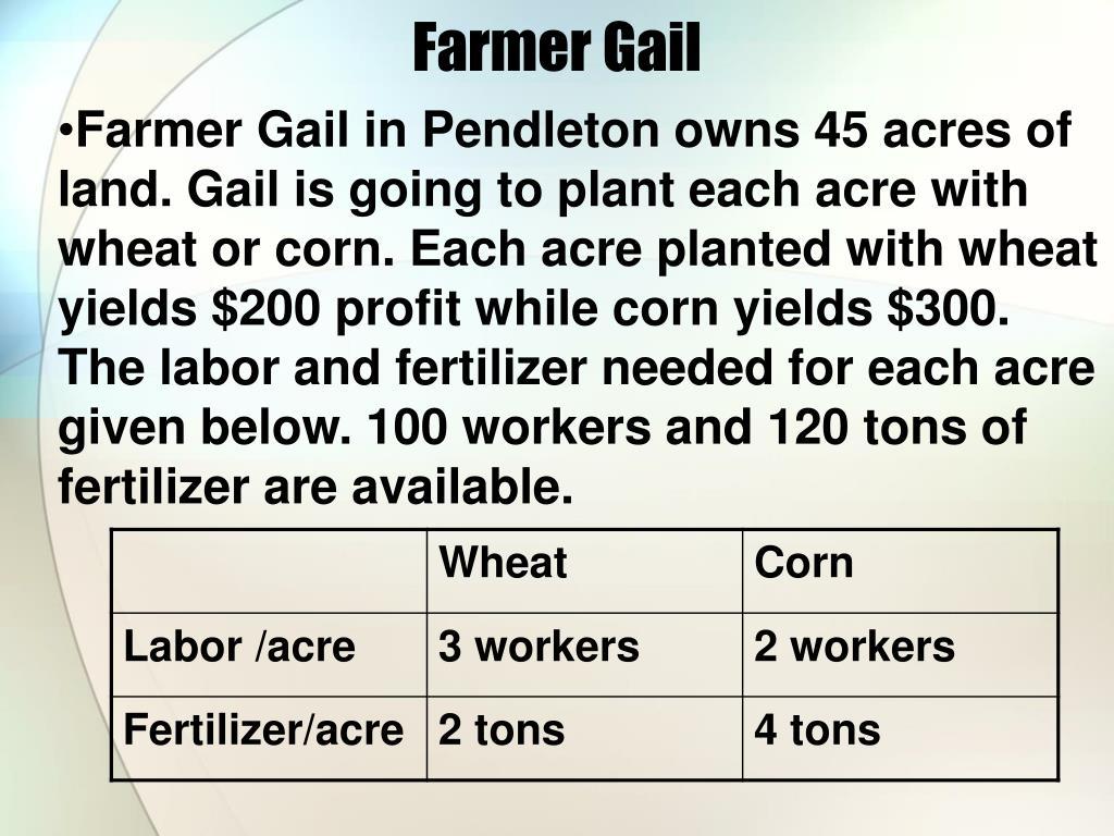 Farmer Gail