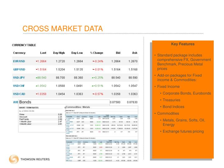 CROSS MARKET DATA
