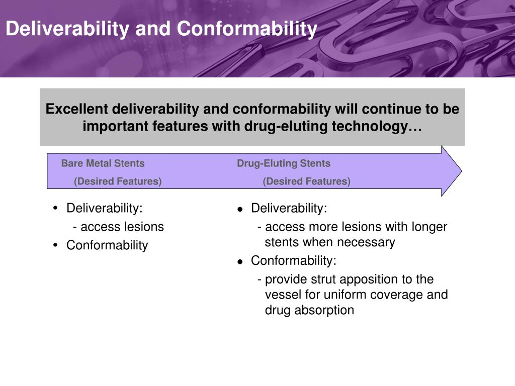 Deliverability and Conformability