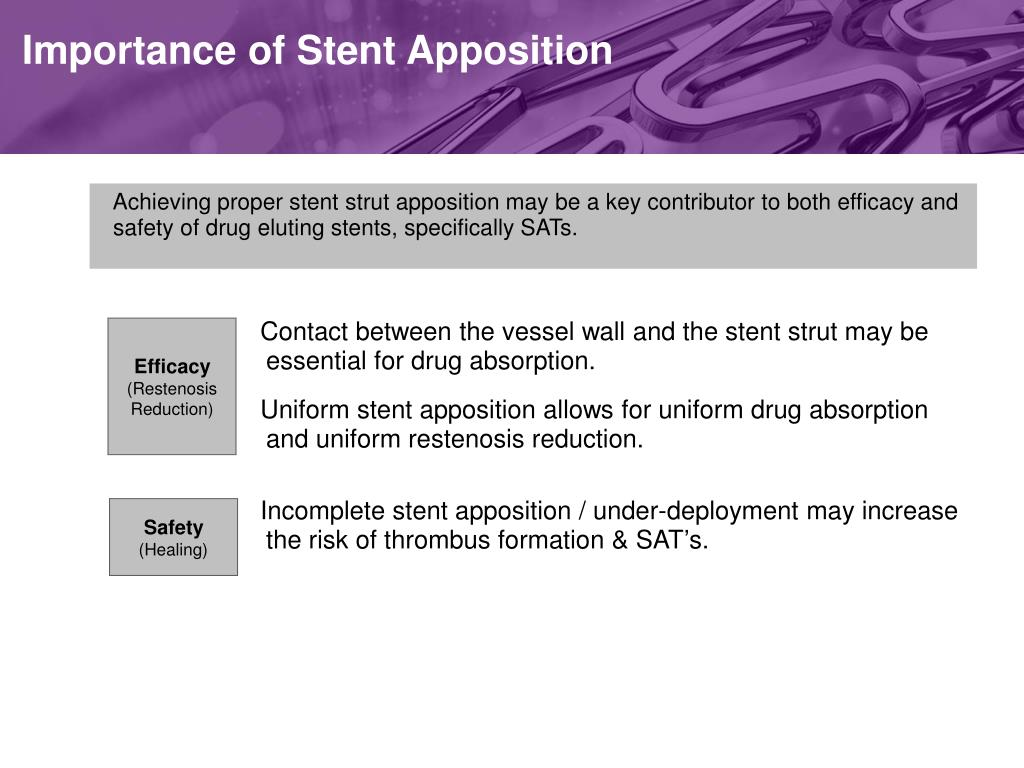 Importance of Stent Apposition