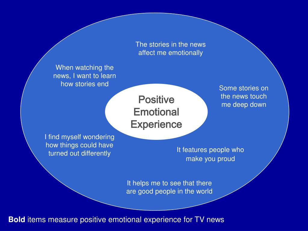 The stories in the news affect me emotionally