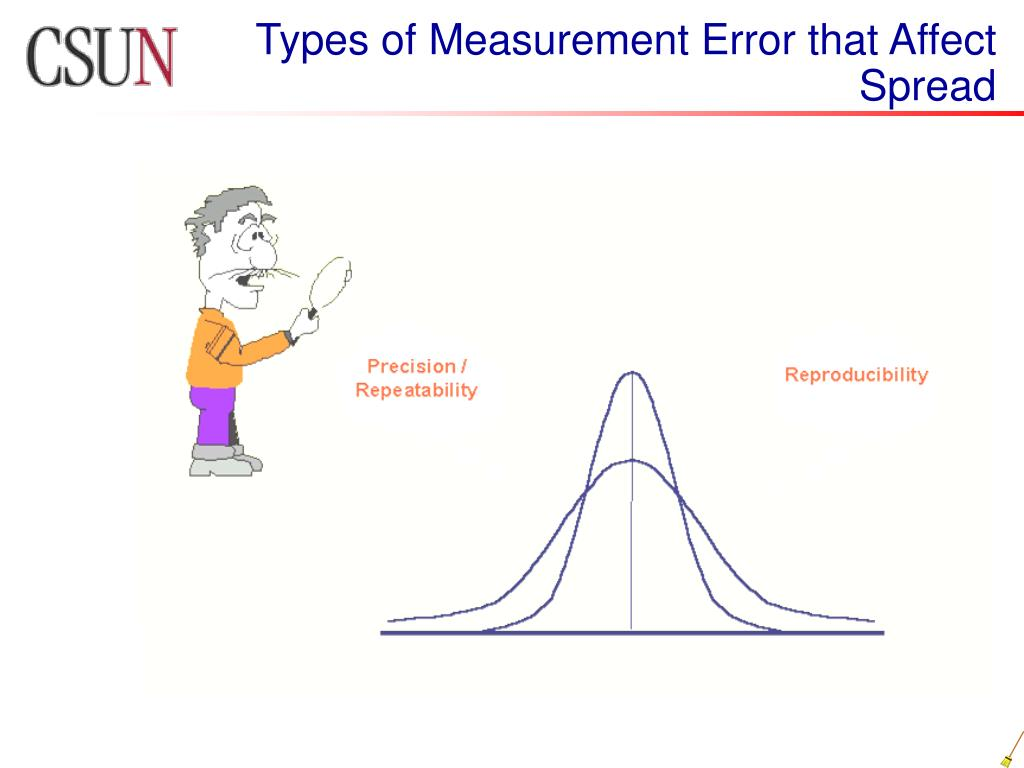 Types of Measurement Error that Affect Spread