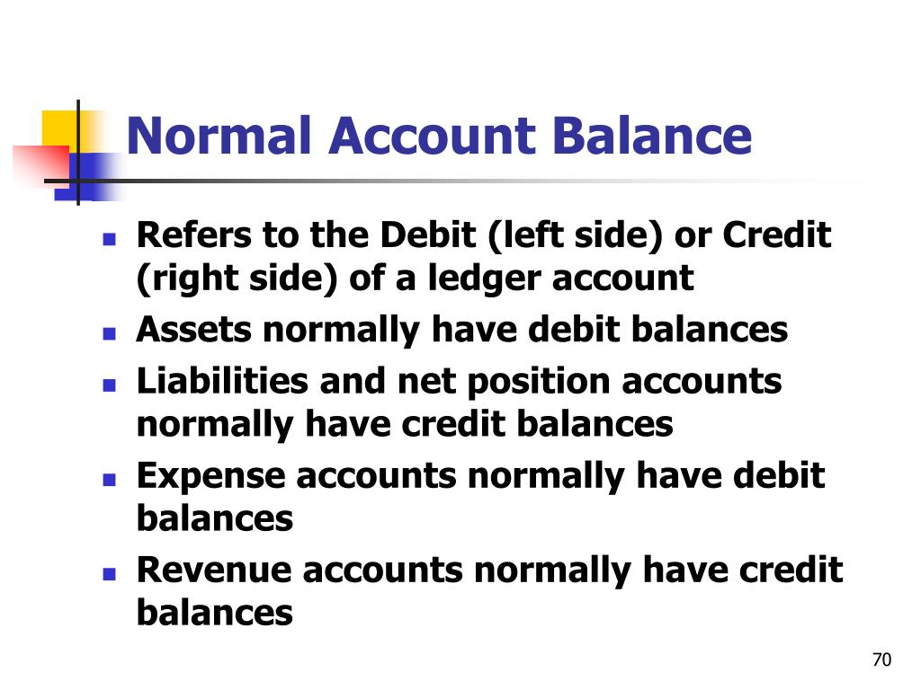 Normal Account Balance
