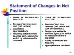 statement of changes in net position92
