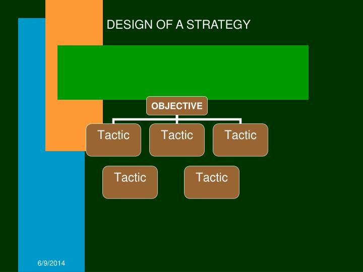 DESIGN OF A STRATEGY