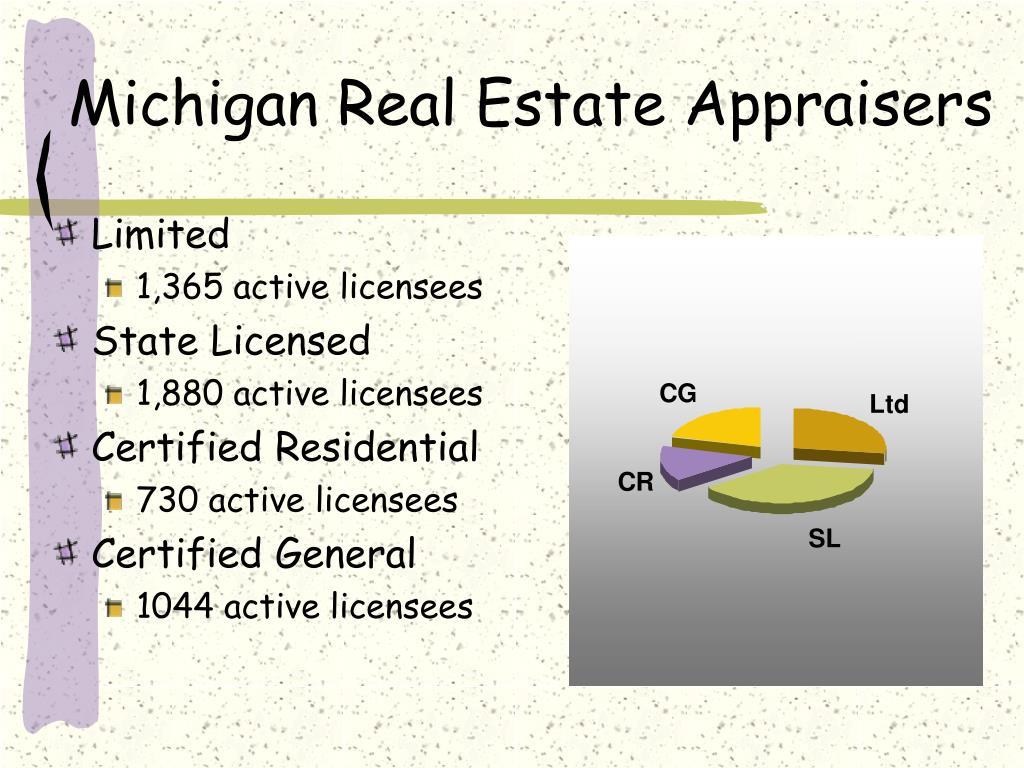 Michigan Real Estate Appraisers