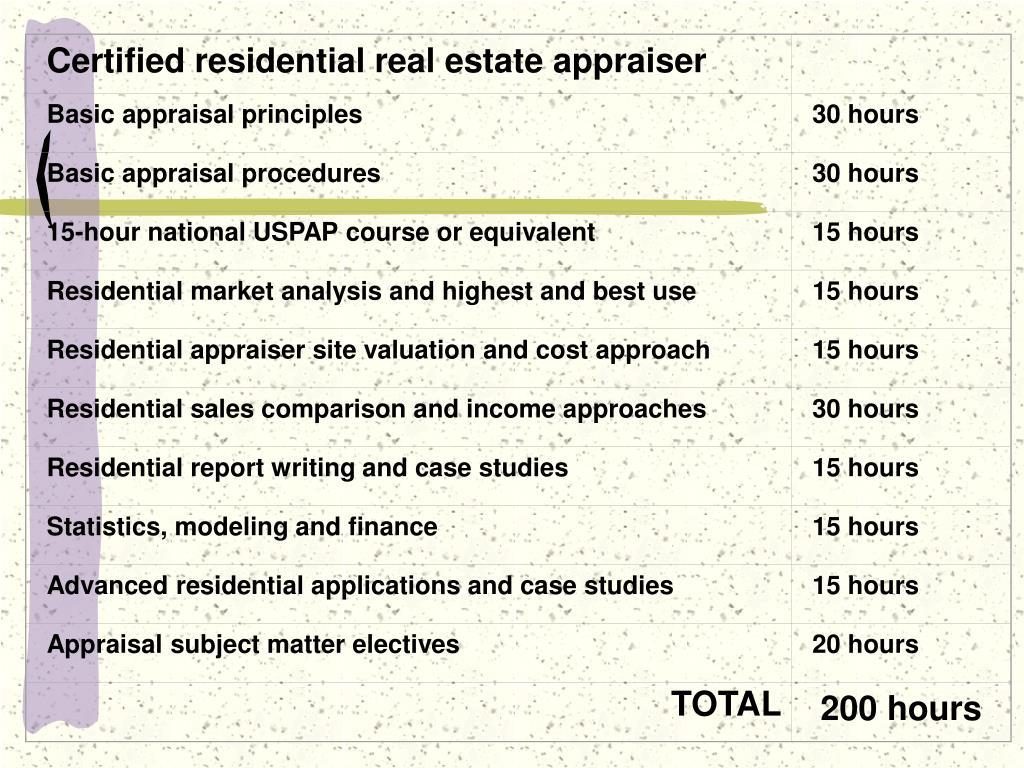 Certified residential real estate appraiser