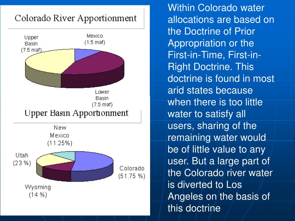 Within Colorado water allocations are based on the Doctrine of Prior Appropriation or the First-in-Time, First-in-Right Doctrine. This doctrine is found in most arid states because when there is too little water to satisfy all users, sharing of the remaining water would be of little value to any user. But a large part of the Colorado river water is diverted to Los Angeles on the basis of this doctrine