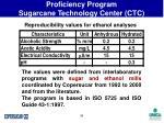 proficiency program sugarcane technology center ctc