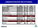 undenaturated bio ethanol