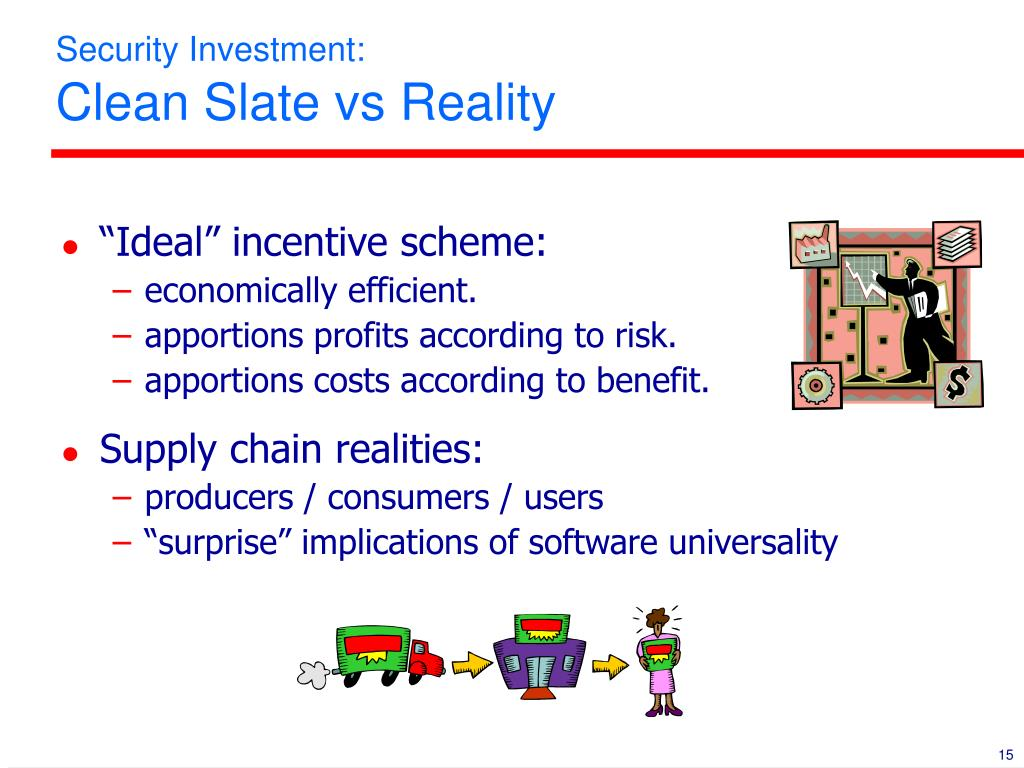 Security Investment:
