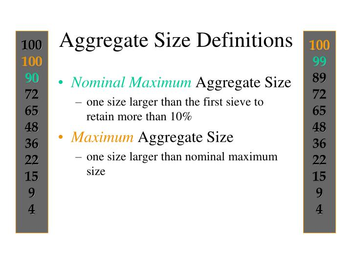 Aggregate size definitions