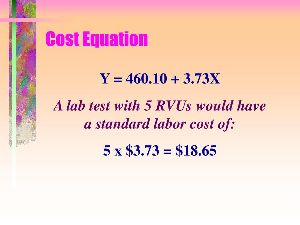 Cost Equation