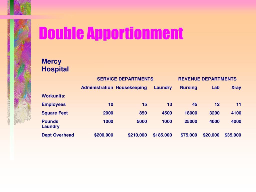 Double Apportionment