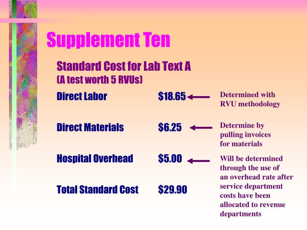 Supplement Ten