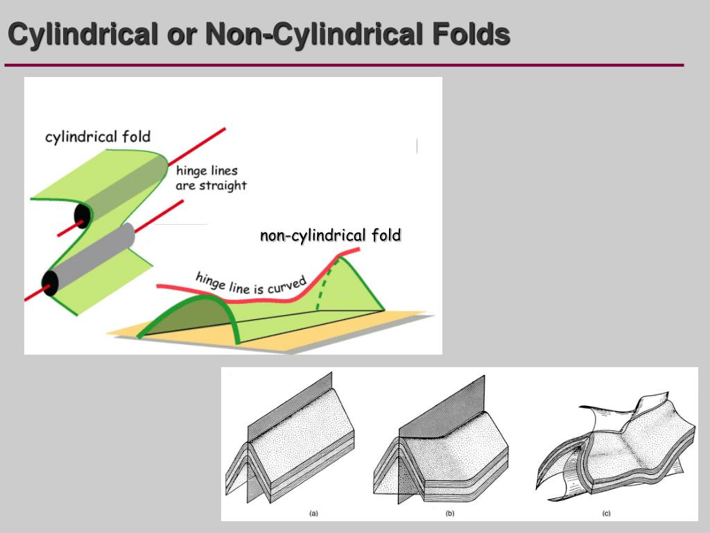 Cylindrical or Non-Cylindrical Folds
