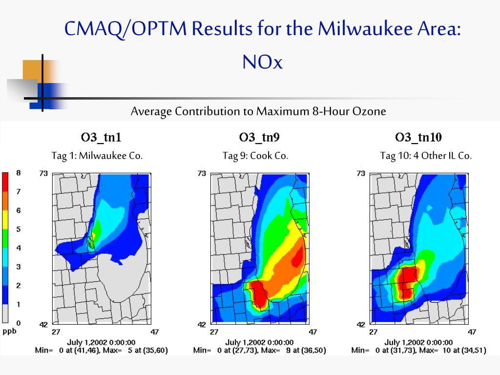 CMAQ/OPTM Results for the Milwaukee Area: NOx