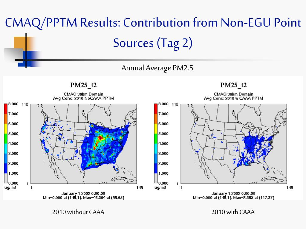 CMAQ/PPTM Results: Contribution from Non-EGU Point Sources (Tag 2)
