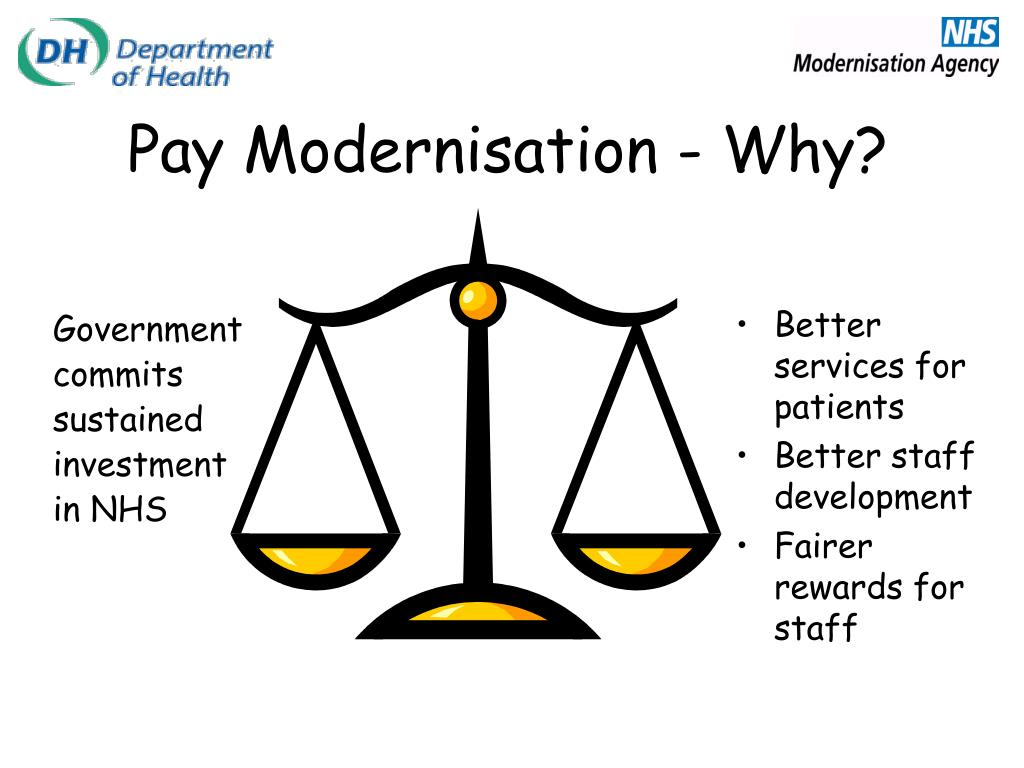 Pay Modernisation - Why?