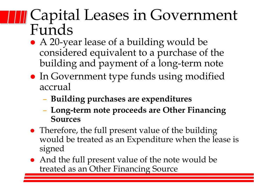 Capital Leases in Government Funds