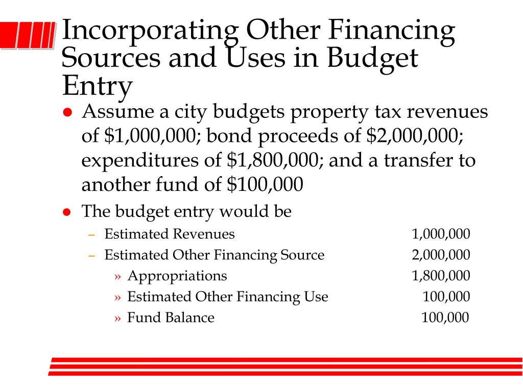 Incorporating Other Financing Sources and Uses in Budget Entry