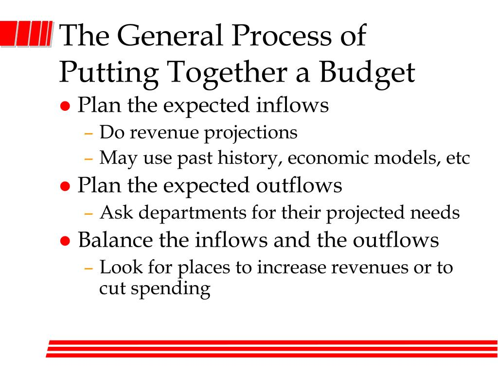 The General Process of Putting Together a Budget