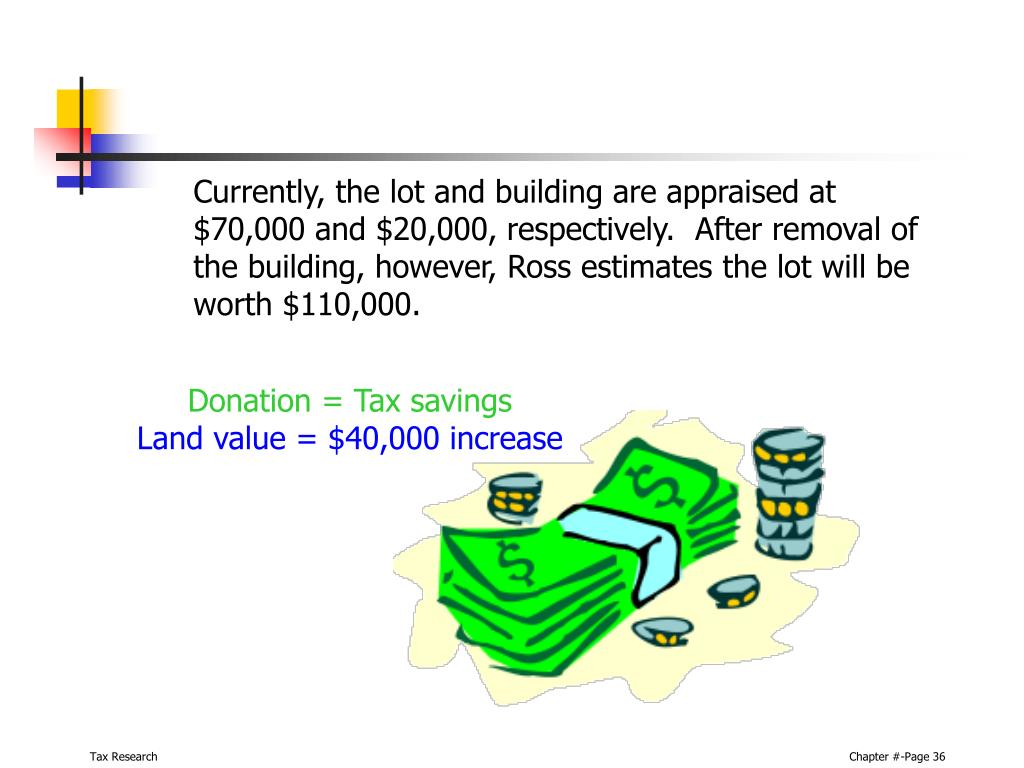 Currently, the lot and building are appraised at $70,000 and $20,000, respectively.  After removal of the building, however, Ross estimates the lot will be worth $110,000.