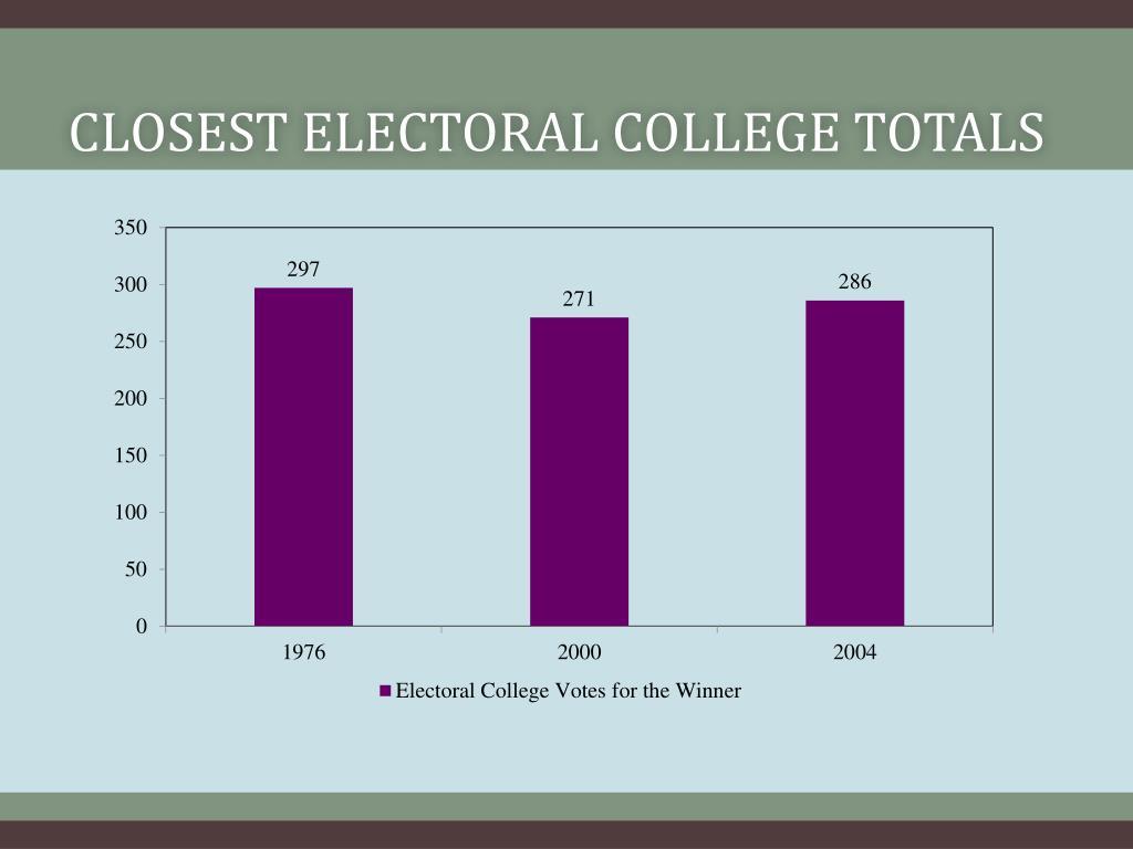 Closest Electoral College Totals