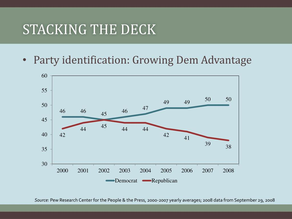 Stacking the Deck