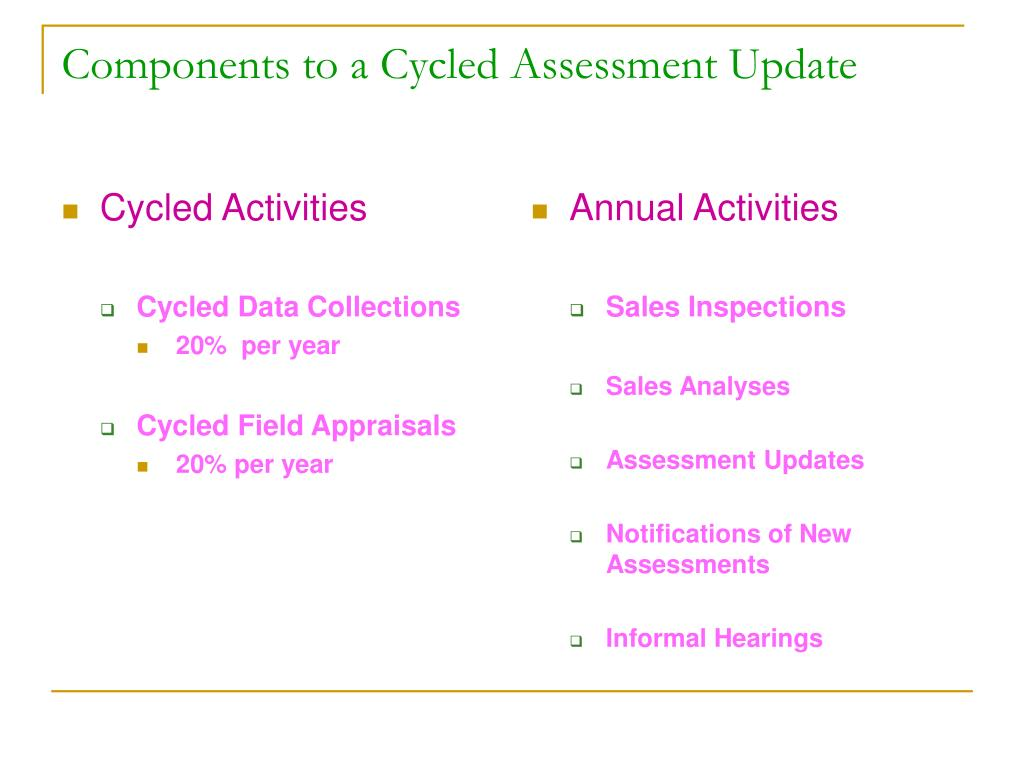 Cycled Activities