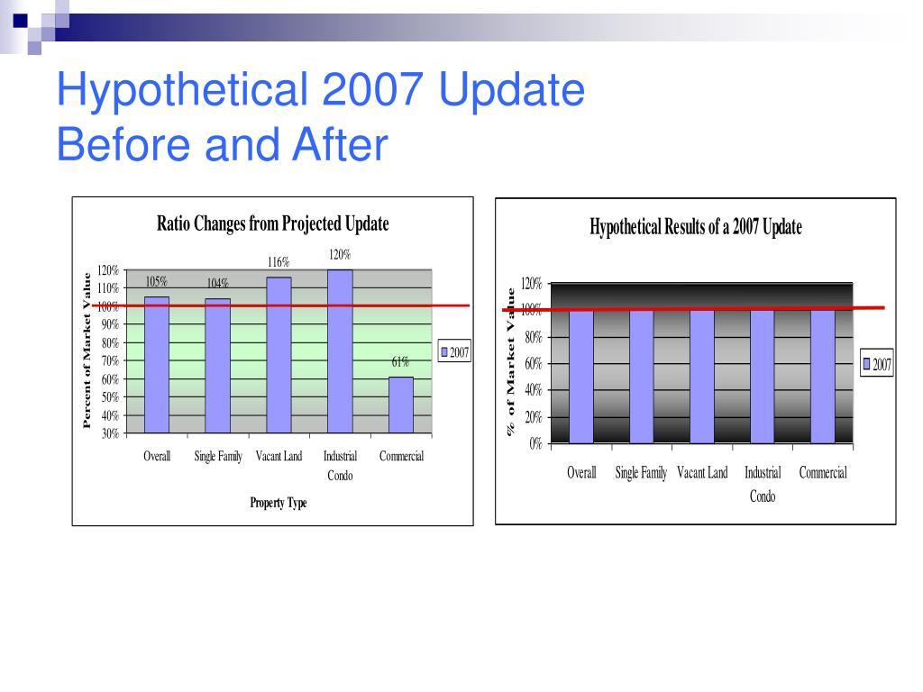 Hypothetical 2007 Update
