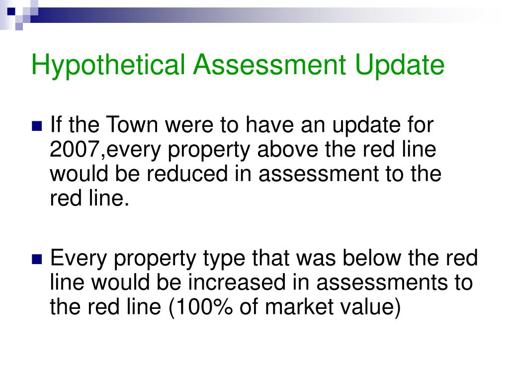 Hypothetical Assessment Update