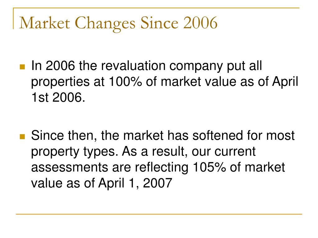 Market Changes Since 2006