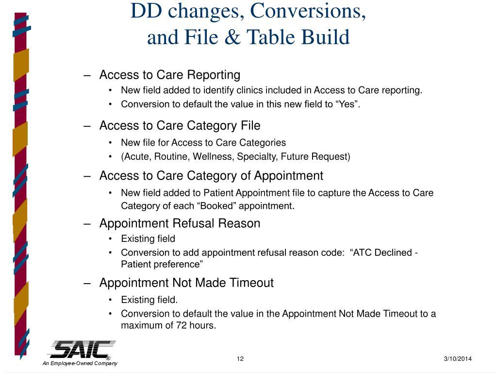 DD changes, Conversions,