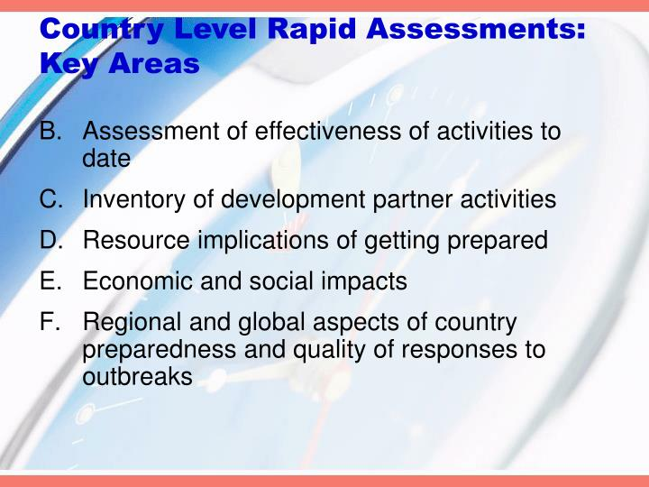 Country Level Rapid Assessments: