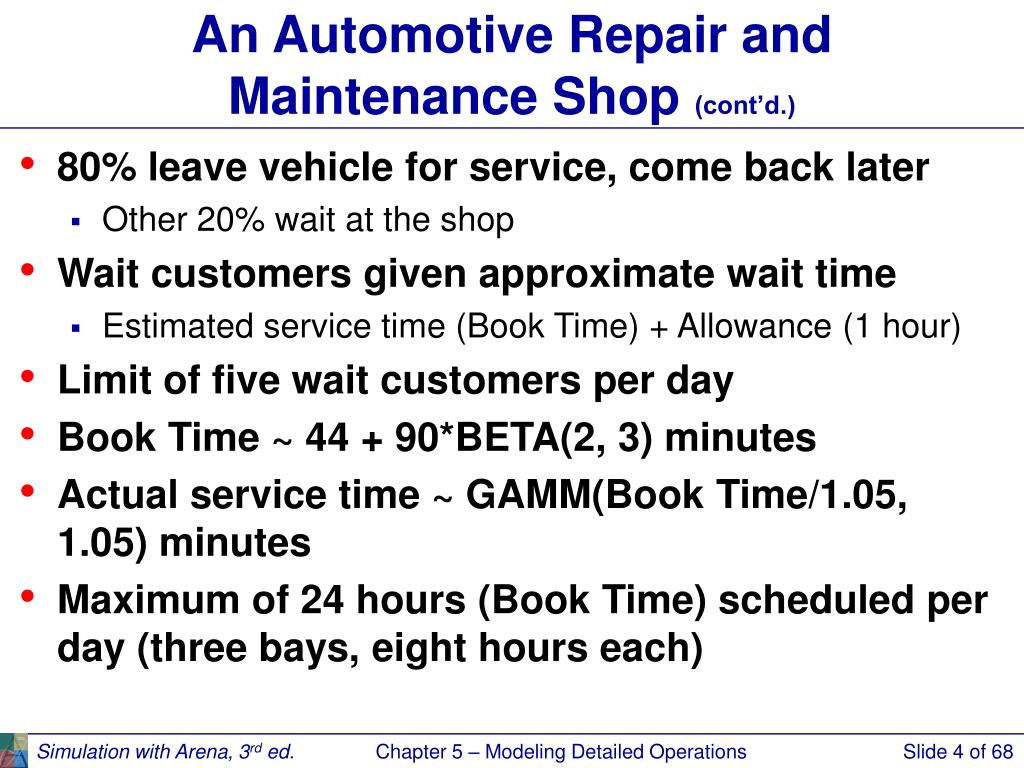An Automotive Repair and