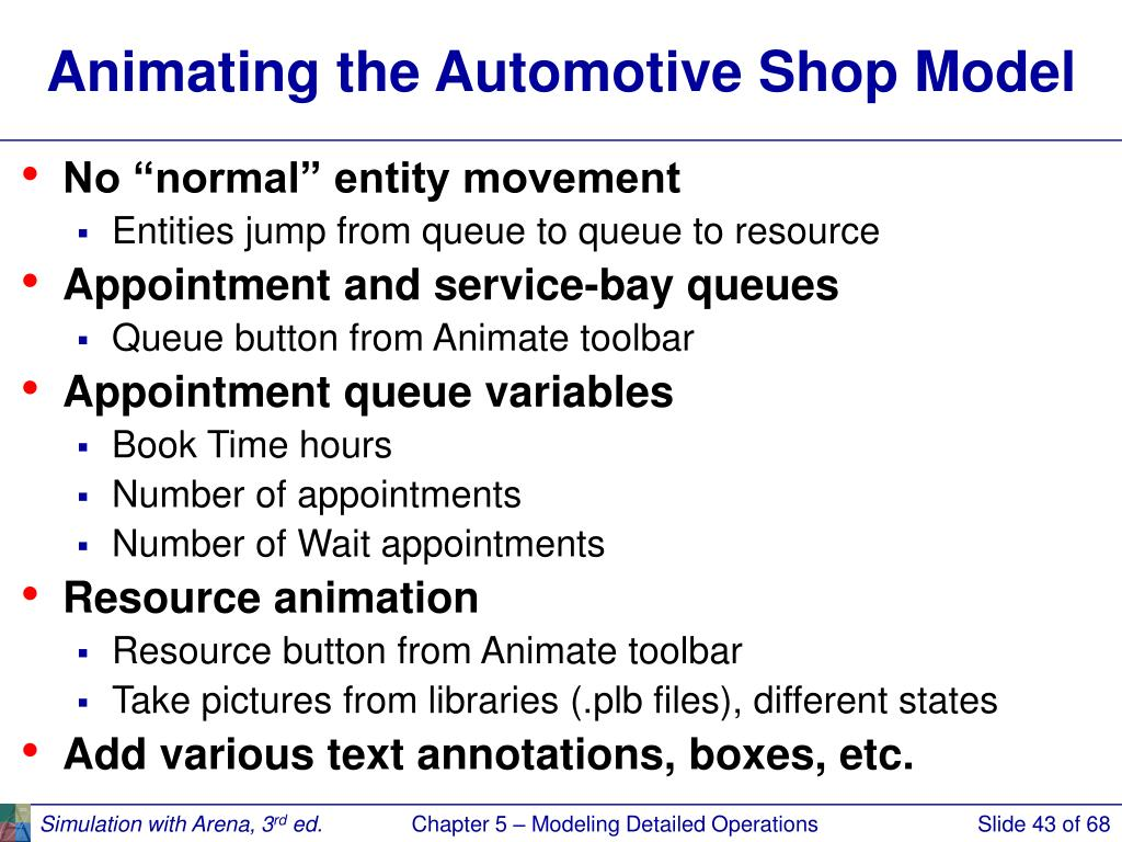 Animating the Automotive Shop Model