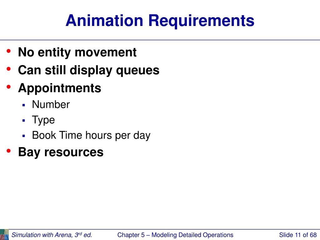 Animation Requirements