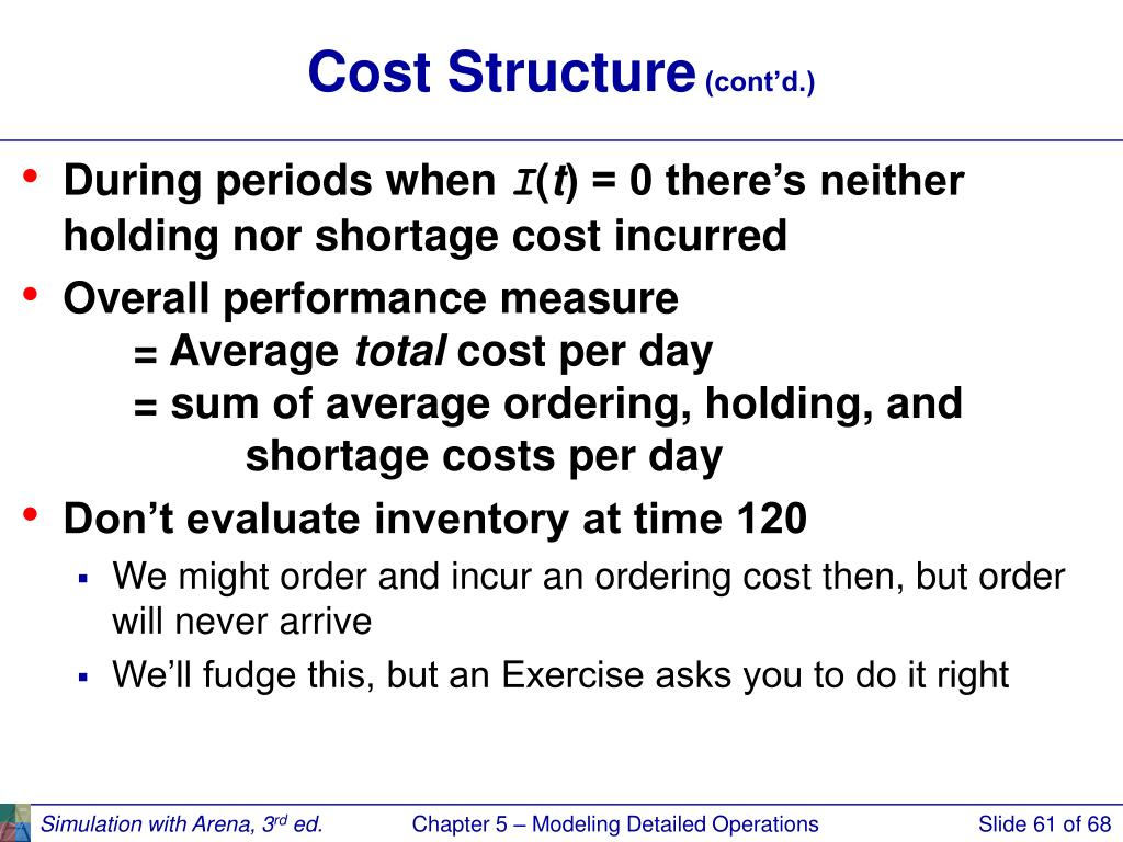Cost Structure