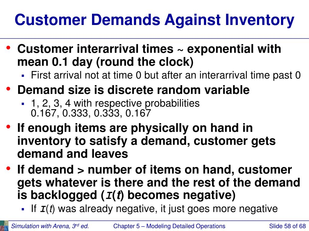 Customer Demands Against Inventory