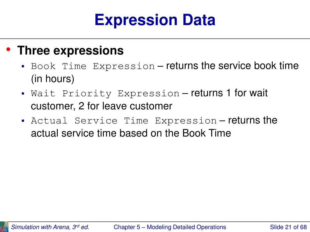Expression Data