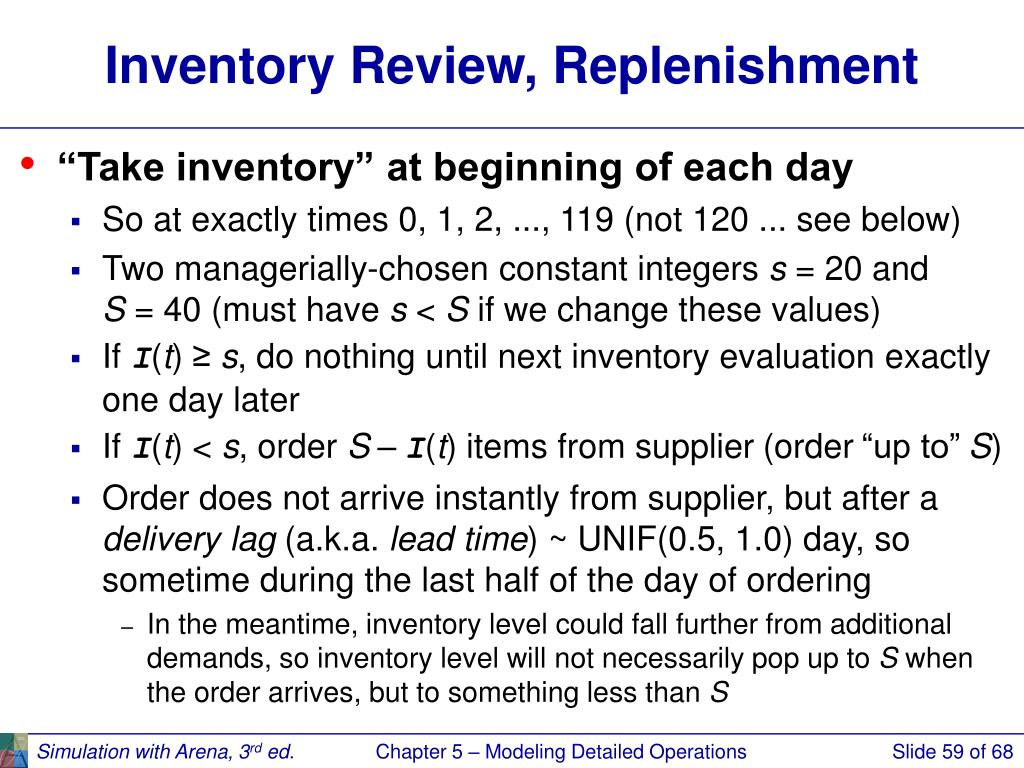 Inventory Review, Replenishment