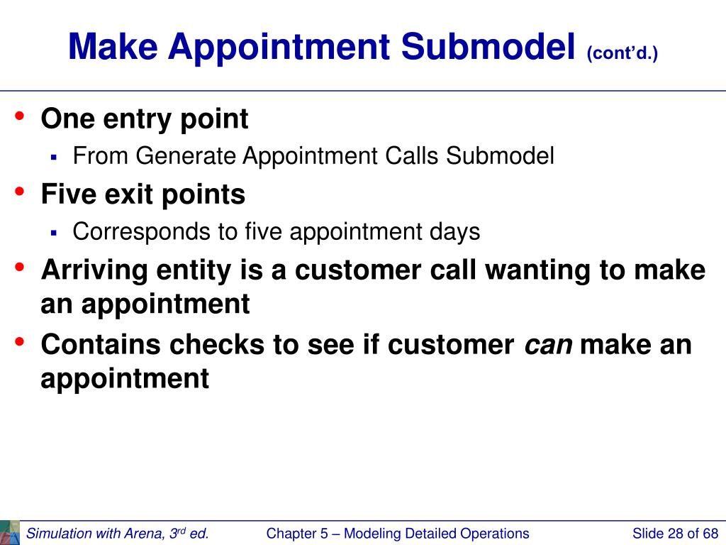 Make Appointment Submodel