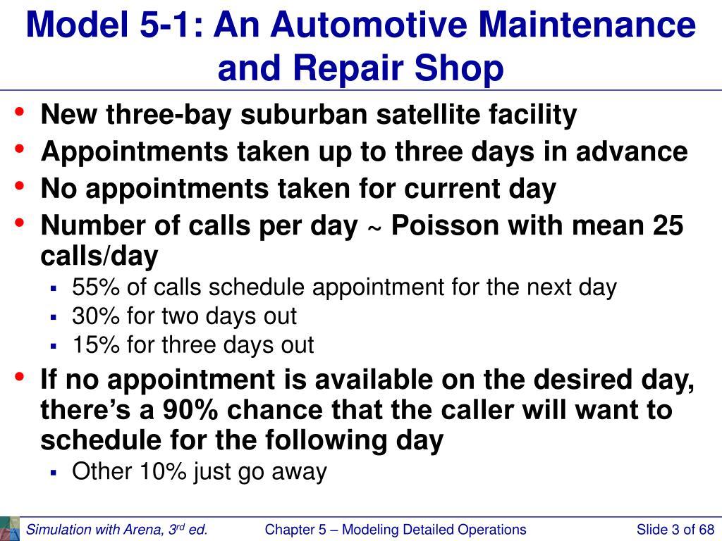 Model 5-1: An Automotive Maintenance and Repair Shop