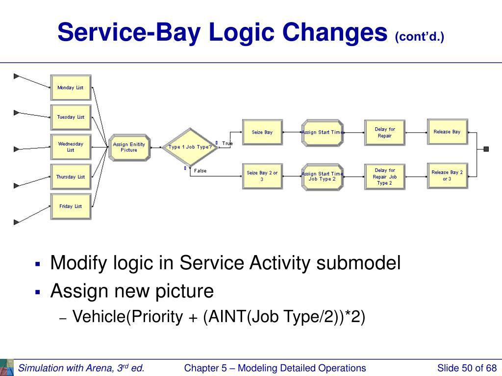 Service-Bay Logic Changes